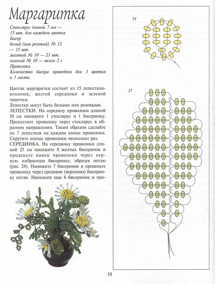 Gallery.ru / u0424u043eu0442u043e #10 - u0426u0432u0435u0442u044b u0438u0437 u0431u0438u0441u0435u0440u0430 u041c.u0424u0435u0434u043eu0442u043eu0432u0430 - lerakhromykh.