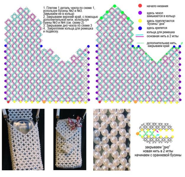 Сумочки из бисера - Бисер и бисероплетение.  10 июн 2012 Все выше выложенные чехлы связаны из чешского бисера тогда...